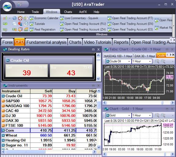 Forex naudas tirgus