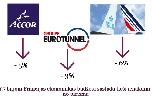 Valūtas tirgus   D'Karlo